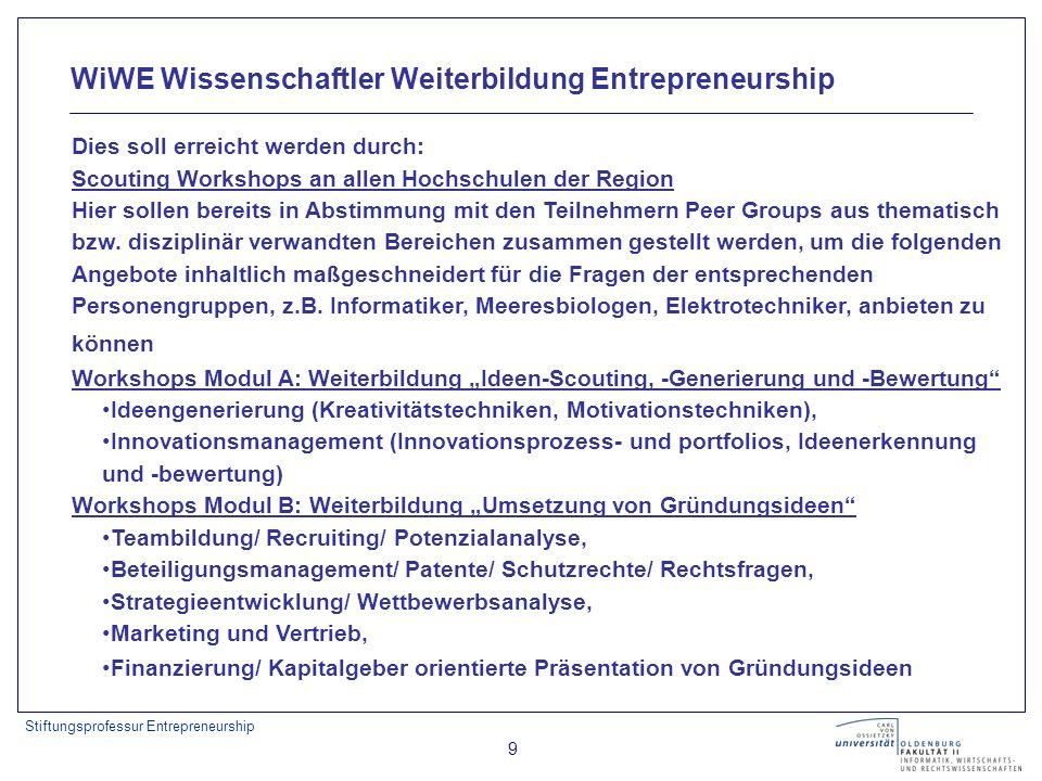 Stiftungsprofessur Entrepreneurship 9 WiWE Wissenschaftler Weiterbildung Entrepreneurship Dies soll erreicht werden durch: Scouting Workshops an allen Hochschulen der Region Hier sollen bereits in Abstimmung mit den Teilnehmern Peer Groups aus thematisch bzw.