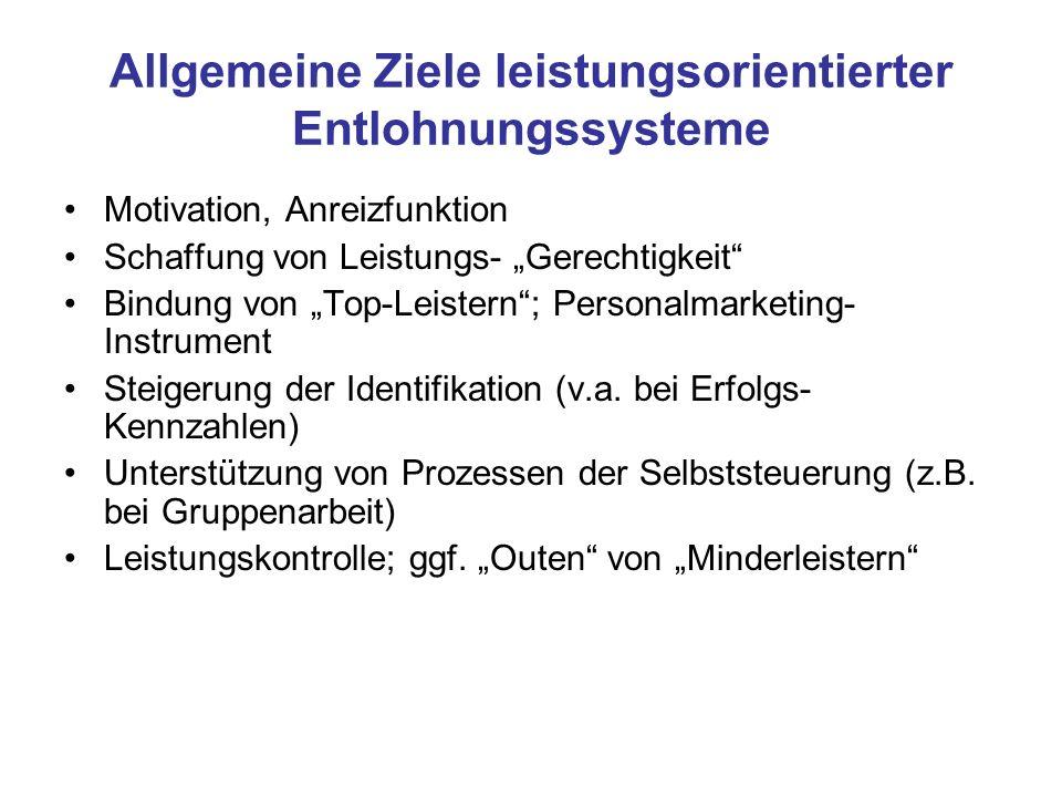 Allgemeine Ziele leistungsorientierter Entlohnungssysteme Motivation, Anreizfunktion Schaffung von Leistungs- Gerechtigkeit Bindung von Top-Leistern; Personalmarketing- Instrument Steigerung der Identifikation (v.a.