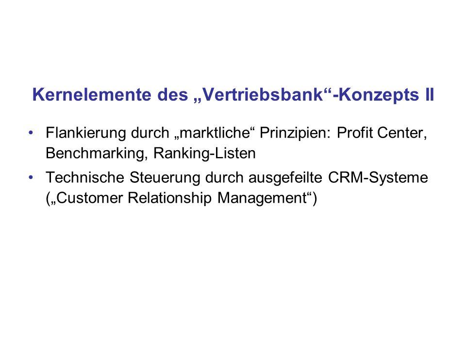 Kernelemente des Vertriebsbank-Konzepts II Flankierung durch marktliche Prinzipien: Profit Center, Benchmarking, Ranking-Listen Technische Steuerung durch ausgefeilte CRM-Systeme (Customer Relationship Management)