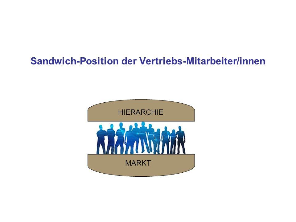 Sandwich-Position der Vertriebs-Mitarbeiter/innen HIERARCHIE MARKT