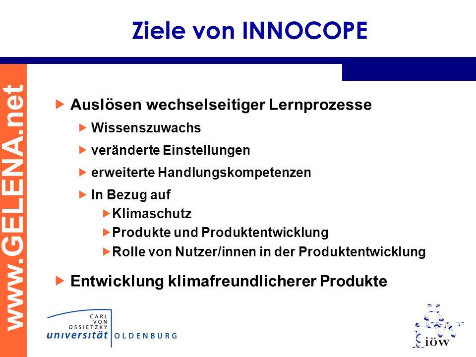 www.GELENA.net Ziele von INNOCOPE Auslösen wechselseitiger Lernprozesse Wissenszuwachs veränderte Einstellungen erweiterte Handlungskompetenzen In Bezug auf Klimaschutz Produkte und Produktentwicklung Rolle von Nutzer/innen in der Produktentwicklung Entwicklung klimafreundlicherer Produkte
