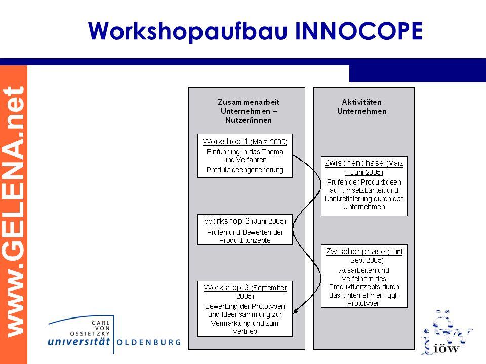 www.GELENA.net Workshopaufbau INNOCOPE
