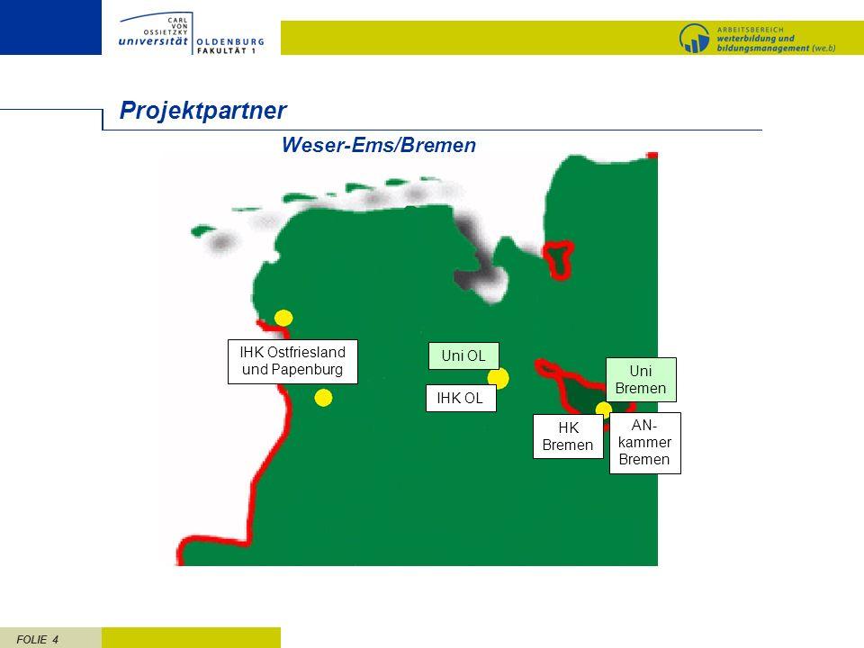 FOLIE 4 Weser-Ems/Bremen Projektpartner IHK Ostfriesland und Papenburg IHK OL HK Bremen Uni Bremen Uni OL AN- kammer Bremen
