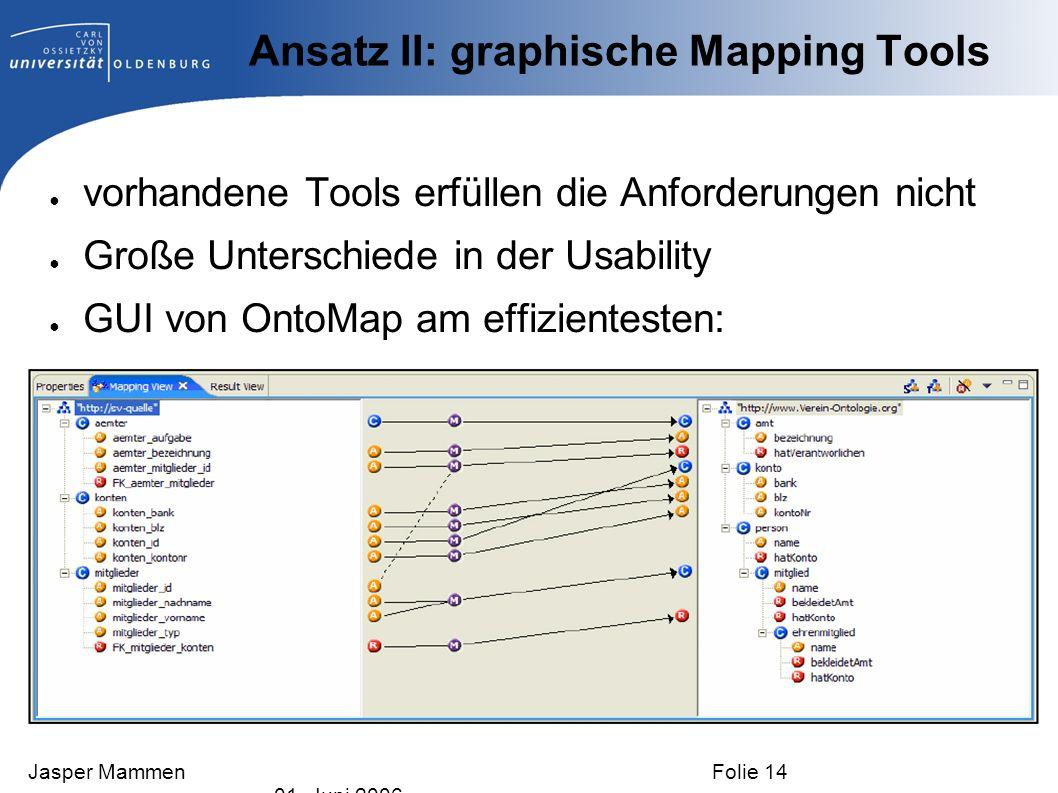 Ansatz II: graphische Mapping Tools vorhandene Tools erfüllen die Anforderungen nicht Große Unterschiede in der Usability GUI von OntoMap am effizient
