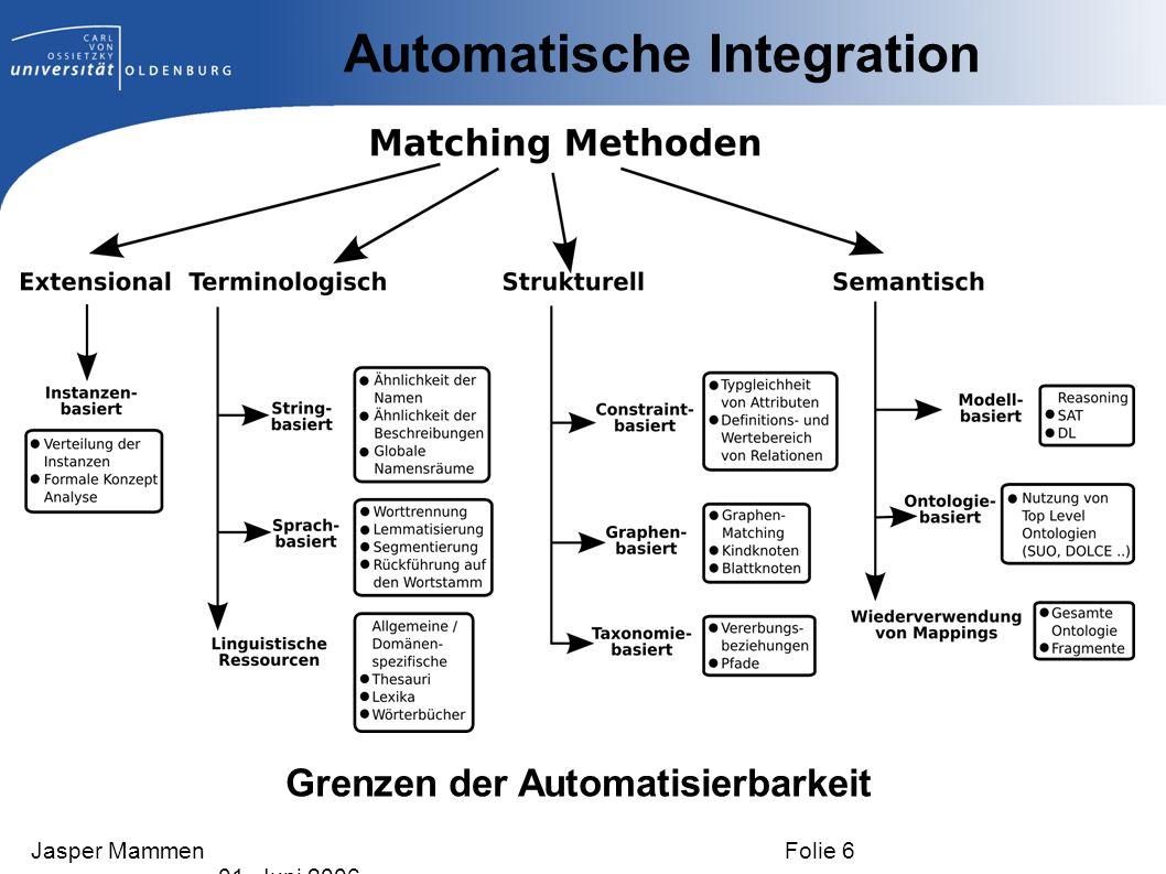 Automatische Integration Jasper Mammen Folie 6 01. Juni 2006 Grenzen der Automatisierbarkeit