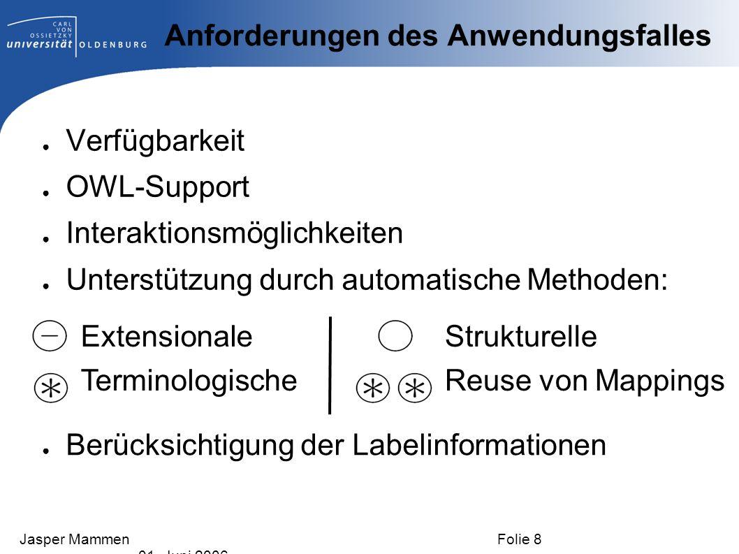 Anforderungen des Anwendungsfalles Verfügbarkeit OWL-Support Interaktionsmöglichkeiten Unterstützung durch automatische Methoden: Berücksichtigung der