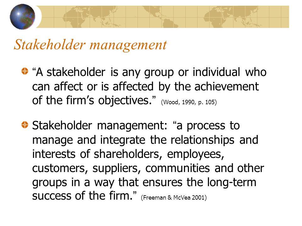 Primäre und sekundäre Stakeholder Das Unter- nehmen Mitarbeiter Kunden Mitbewerber Zulieferer Eigentümer Nach: Donna J.