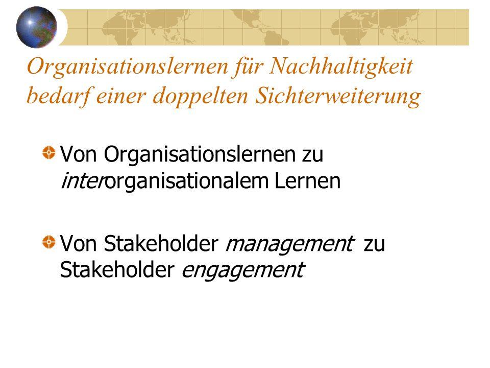 Organisationslernen für Nachhaltigkeit bedarf einer doppelten Sichterweiterung Von Organisationslernen zu interorganisationalem Lernen Von Stakeholder