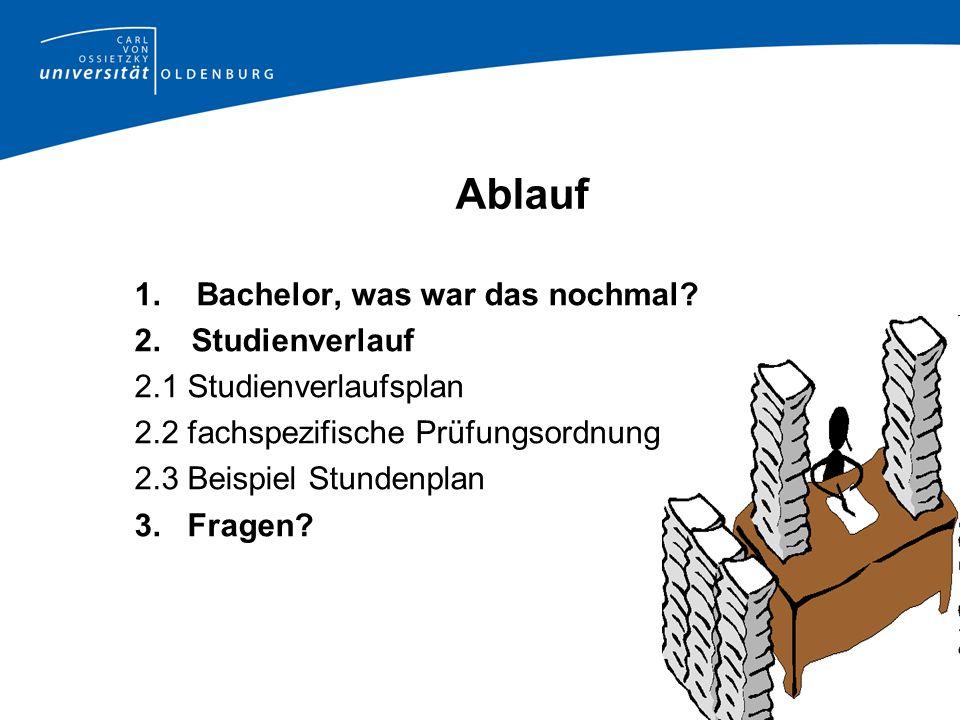 Ablauf 1. Bachelor, was war das nochmal? 2. Studienverlauf 2.1 Studienverlaufsplan 2.2 fachspezifische Prüfungsordnung 2.3 Beispiel Stundenplan 3. Fra