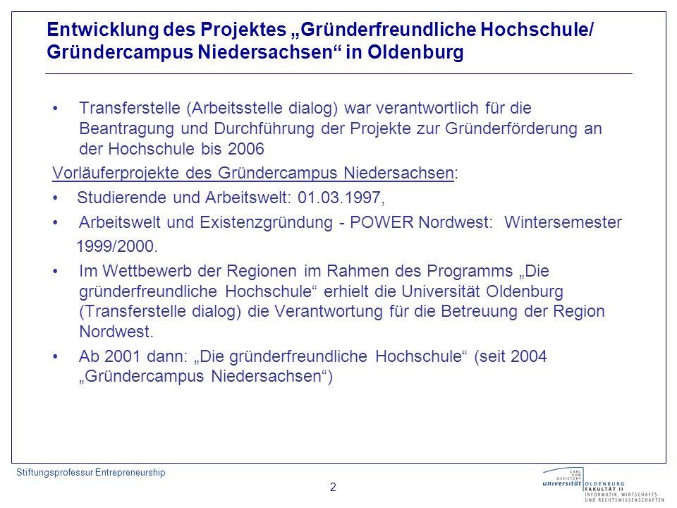 Stiftungsprofessur Entrepreneurship 2 Transferstelle (Arbeitsstelle dialog) war verantwortlich für die Beantragung und Durchführung der Projekte zur G