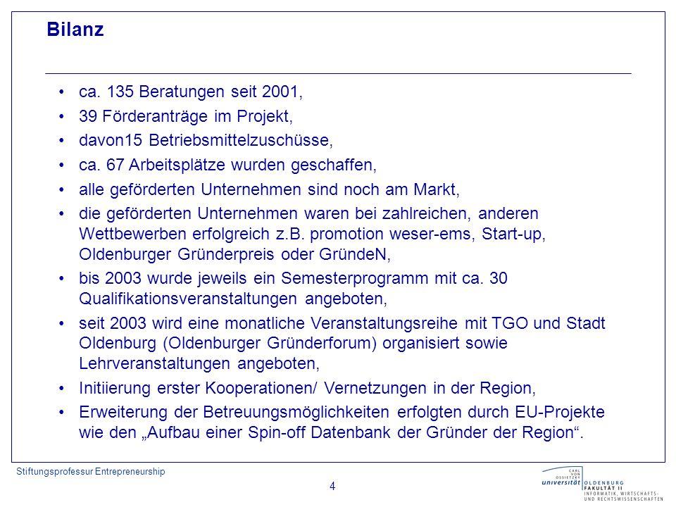 Stiftungsprofessur Entrepreneurship 4 Bilanz ca. 135 Beratungen seit 2001, 39 Förderanträge im Projekt, davon15 Betriebsmittelzuschüsse, ca. 67 Arbeit