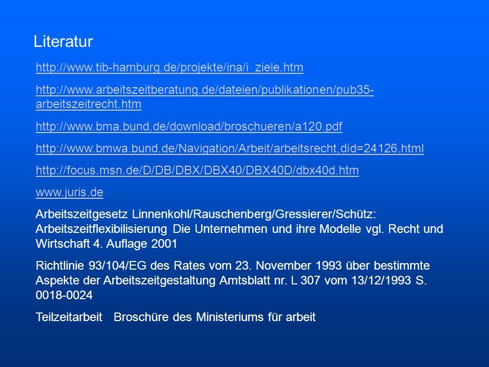 Literatur http://www.tib-hamburg.de/projekte/ina/i_ziele.htm http://www.arbeitszeitberatung.de/dateien/publikationen/pub35- arbeitszeitrecht.htm http: