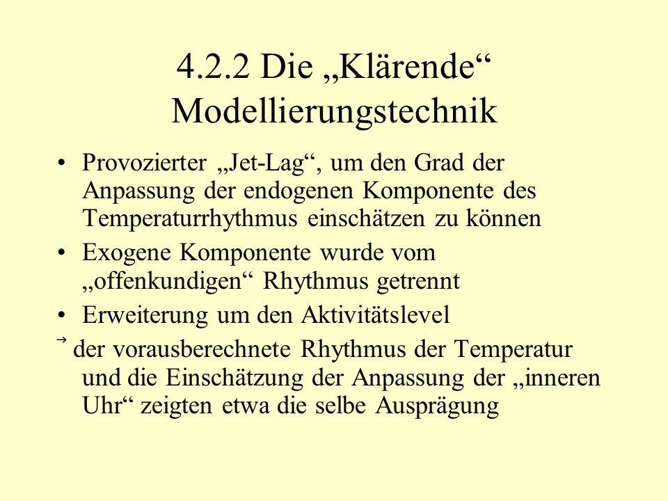 4.2.2 Die Klärende Modellierungstechnik Provozierter Jet-Lag, um den Grad der Anpassung der endogenen Komponente des Temperaturrhythmus einschätzen zu können Exogene Komponente wurde vom offenkundigen Rhythmus getrennt Erweiterung um den Aktivitätslevel der vorausberechnete Rhythmus der Temperatur und die Einschätzung der Anpassung der inneren Uhr zeigten etwa die selbe Ausprägung