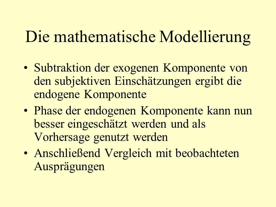 Die mathematische Modellierung Subtraktion der exogenen Komponente von den subjektiven Einschätzungen ergibt die endogene Komponente Phase der endogenen Komponente kann nun besser eingeschätzt werden und als Vorhersage genutzt werden Anschließend Vergleich mit beobachteten Ausprägungen
