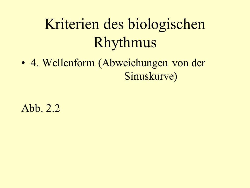Kriterien des biologischen Rhythmus 4. Wellenform (Abweichungen von der Sinuskurve) Abb. 2.2