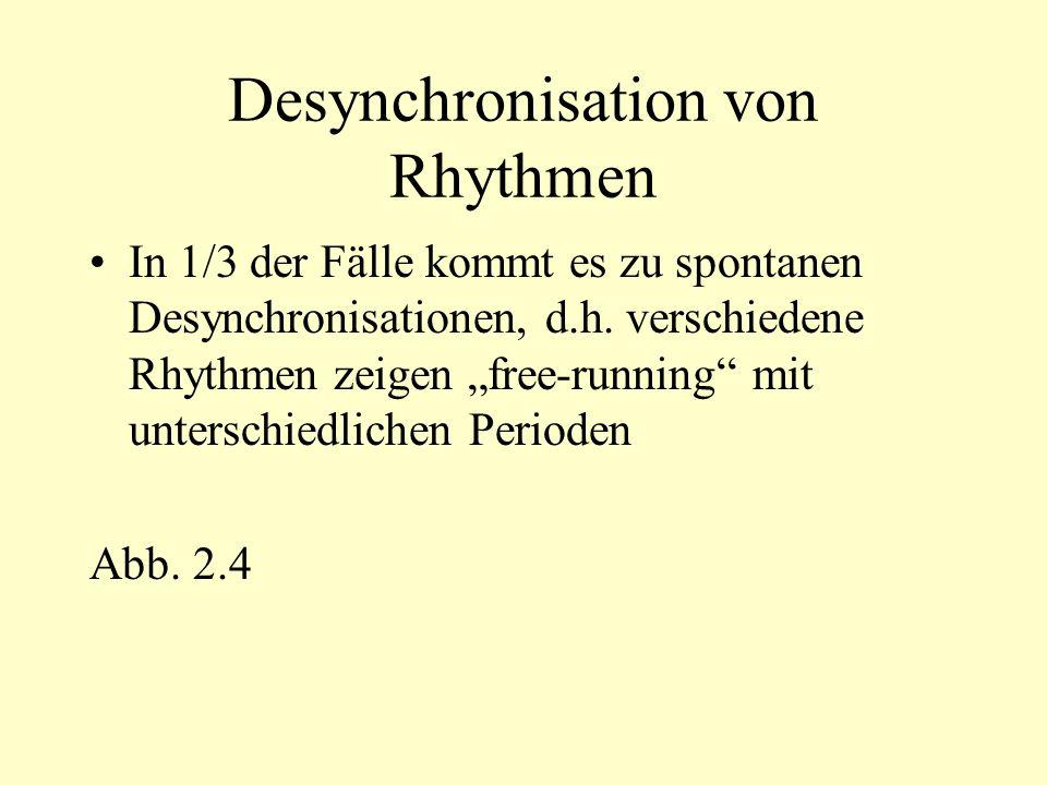 Desynchronisation von Rhythmen In 1/3 der Fälle kommt es zu spontanen Desynchronisationen, d.h.