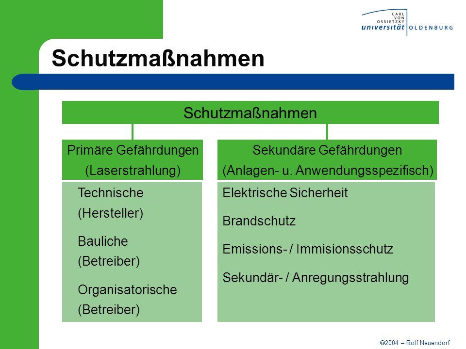 2004 – Rolf Neuendorf Schutzmaßnahmen Primäre Gefährdungen (Laserstrahlung) Sekundäre Gefährdungen (Anlagen- u. Anwendungsspezifisch) Technische (Hers