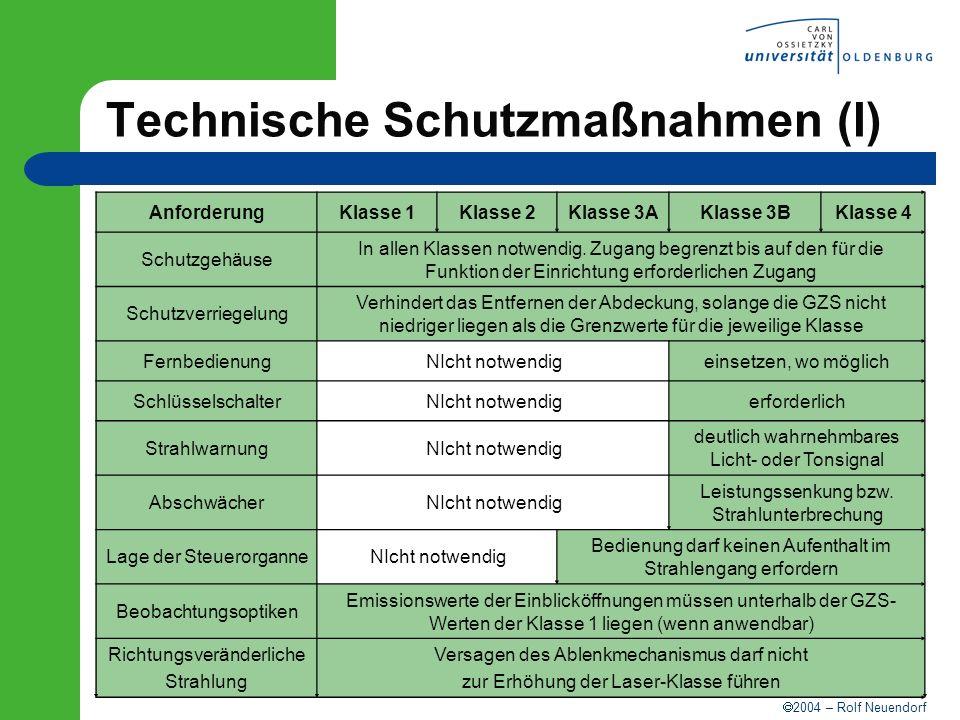 2004 – Rolf Neuendorf Technische Schutzmaßnahmen (I) AnforderungKlasse 1Klasse 2Klasse 3AKlasse 3BKlasse 4 Schutzgehäuse In allen Klassen notwendig. Z