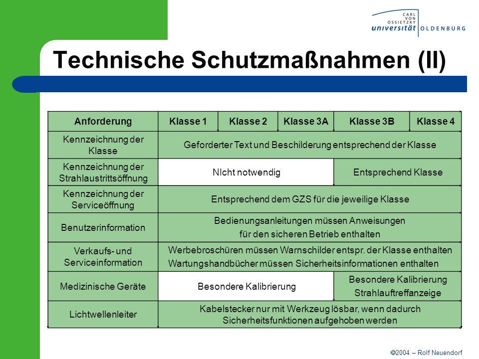 2004 – Rolf Neuendorf Technische Schutzmaßnahmen (II) AnforderungKlasse 1Klasse 2Klasse 3AKlasse 3BKlasse 4 Kennzeichnung der Klasse Geforderter Text