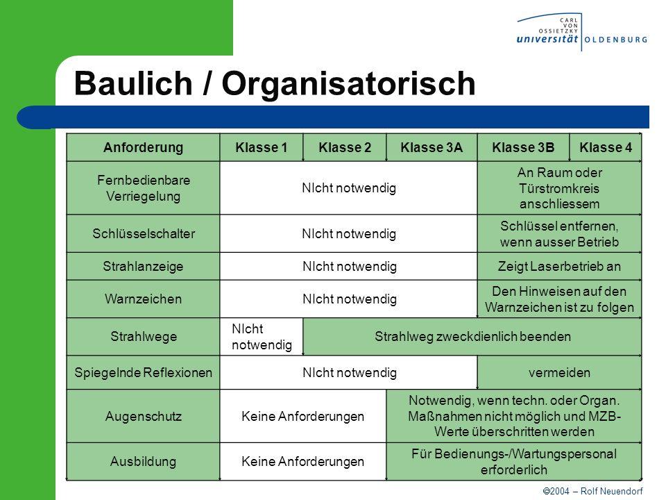 2004 – Rolf Neuendorf Baulich / Organisatorisch AnforderungKlasse 1Klasse 2Klasse 3AKlasse 3BKlasse 4 Fernbedienbare Verriegelung NIcht notwendig An R
