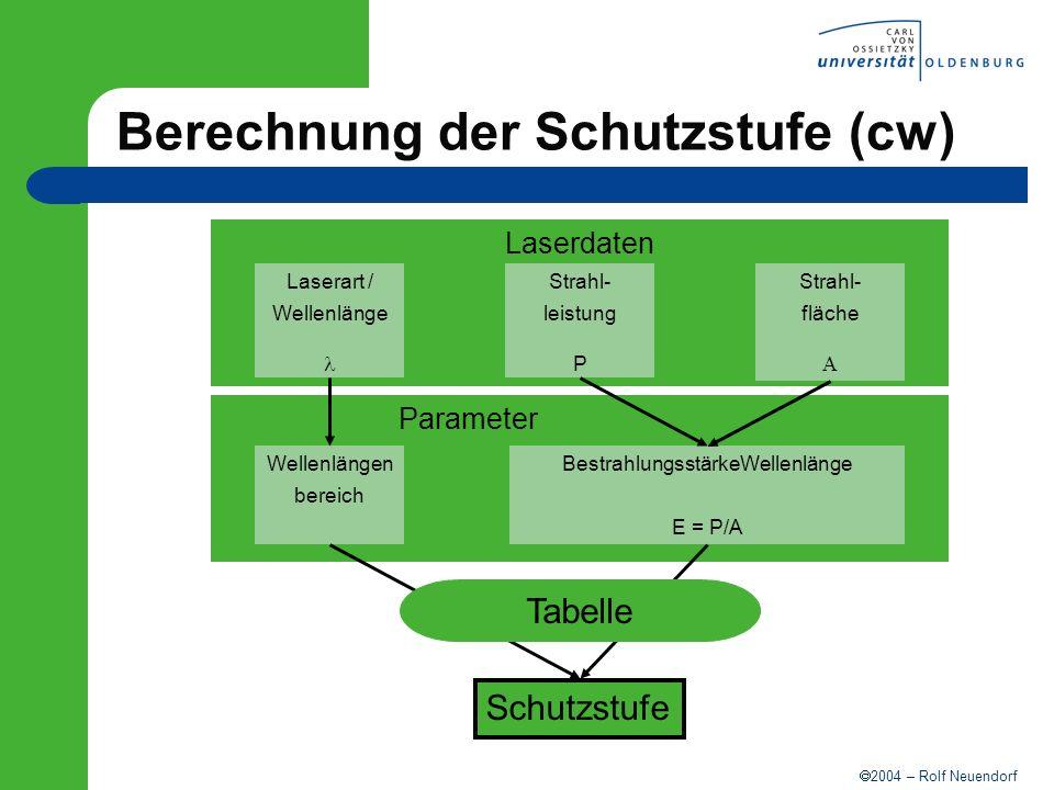 2004 – Rolf Neuendorf Berechnung der Schutzstufe (cw) Laserdaten Laserart / Wellenlänge Strahl- leistung P Strahl- fläche Parameter Wellenlängen berei