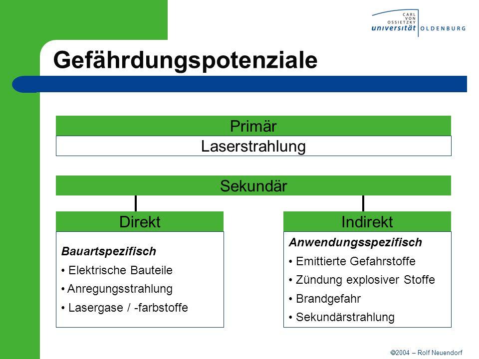 2004 – Rolf Neuendorf Gefährdungspotenziale Primär Laserstrahlung Sekundär DirektIndirekt Bauartspezifisch Elektrische Bauteile Anregungsstrahlung Las