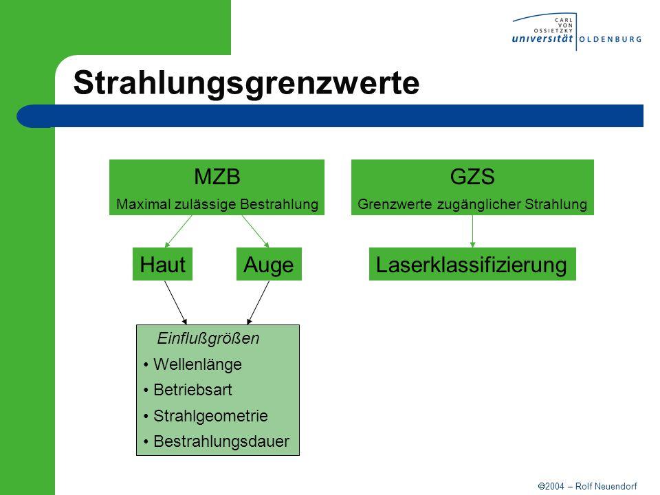 2004 – Rolf Neuendorf Strahlungsgrenzwerte MZB Maximal zulässige Bestrahlung HautAuge Einflußgrößen Wellenlänge Betriebsart Strahlgeometrie Bestrahlun