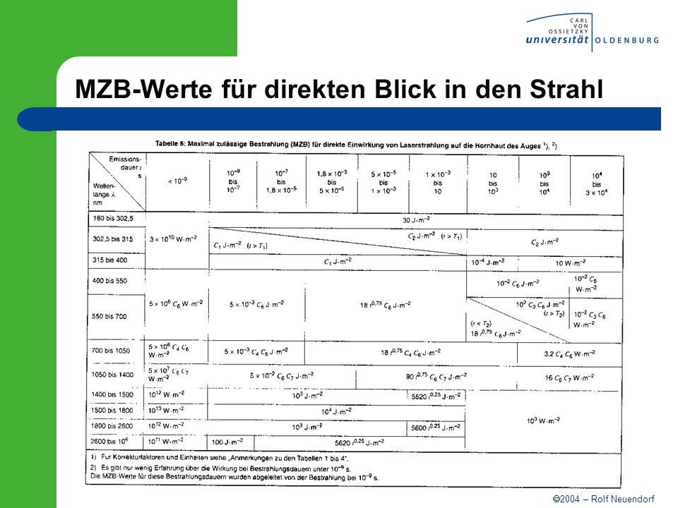 2004 – Rolf Neuendorf MZB für Pulslaser (nach DIN 60825-1) 1) Wellenlängenbereich 400 nm < < 10 6 nm: a), b), c) 2) übrige Wellenlängenbereiche:a), b) a) Die Bestrahlung durch jeden Einzelpuls einer Pulsfolge darf den MZB-Wert für einen Einzelpuls nicht überschreiten Bedingungen: b) Die mittlere Bestrahlung für eine Pulsfolge der Dauer T darf den MZB-Wert für einen Einzelpuls der Dauer T nicht überschreiten c) Die Bestrahlung durch jeden einzelnen Puls in der Pulsfolge darf den MZB- Wert des Einzelpulses multipliziert mit dem Faktor C 6 nicht überschreiten Der MZB-Wert wird duch diejenige Anforderung bestimmt, die die größte Einschränkung darstellt (kleinster MZB-Wert)