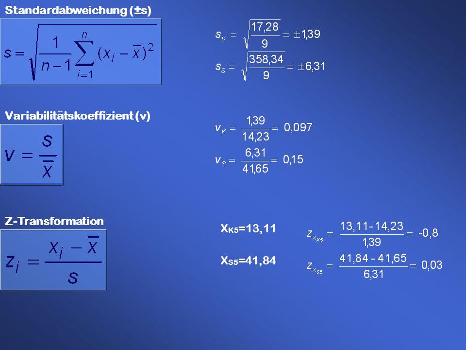 Variabilitätskoeffizient (v) Z-Transformation X K5 =13,11 X S5 =41,84