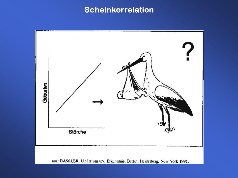 Scheinkorrelation