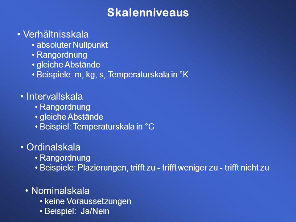 Skalenniveaus Intervallskala Rangordnung gleiche Abstände Beispiel: Temperaturskala in °C Ordinalskala Rangordnung Beispiele: Plazierungen, trifft zu