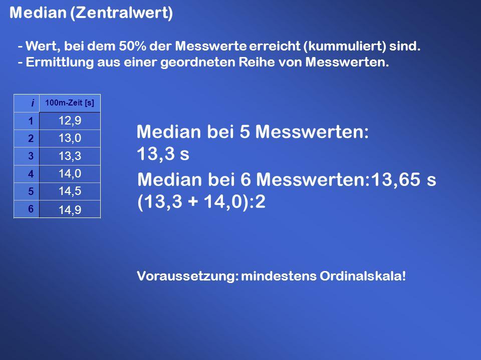 Median (Zentralwert) - Wert, bei dem 50% der Messwerte erreicht (kummuliert) sind. - Ermittlung aus einer geordneten Reihe von Messwerten. 6 14,5 5 14