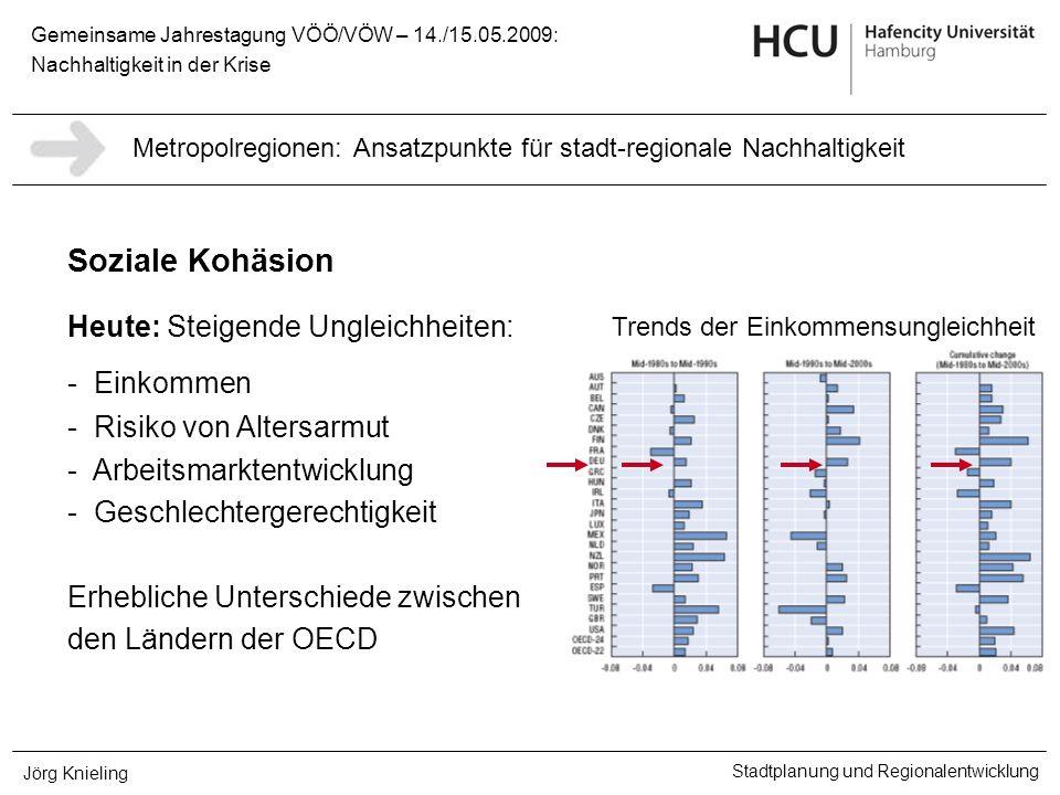 Gemeinsame Jahrestagung VÖÖ/VÖW – 14./15.05.2009: Nachhaltigkeit in der Krise Stadtplanung und Regionalentwicklung Jörg Knieling Soziale Kohäsion Heut