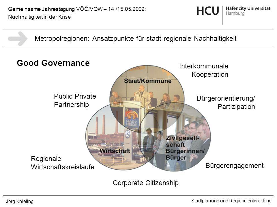 Gemeinsame Jahrestagung VÖÖ/VÖW – 14./15.05.2009: Nachhaltigkeit in der Krise Stadtplanung und Regionalentwicklung Jörg Knieling Public Private Partne