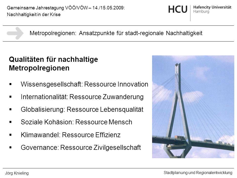 Gemeinsame Jahrestagung VÖÖ/VÖW – 14./15.05.2009: Nachhaltigkeit in der Krise Stadtplanung und Regionalentwicklung Jörg Knieling Qualitäten für nachha