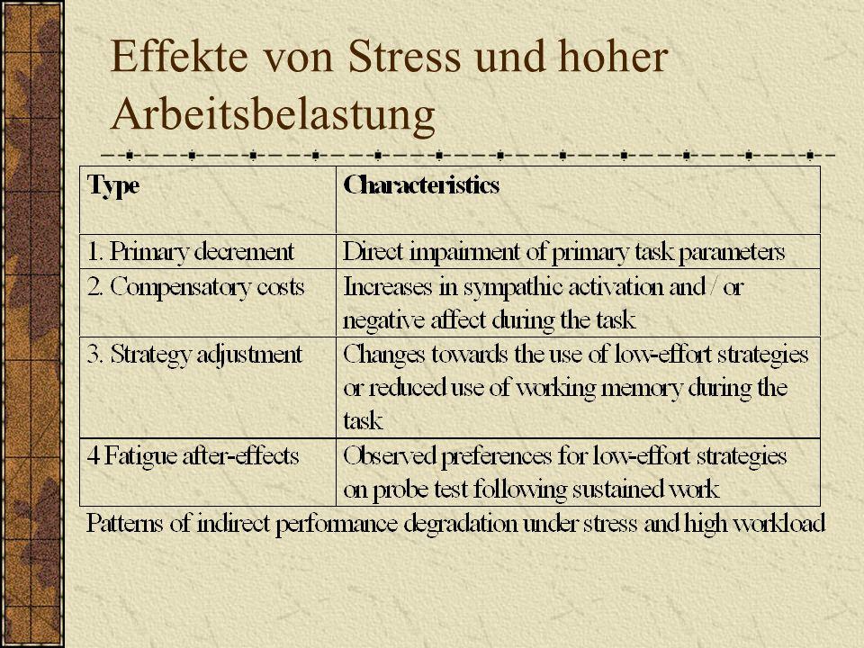 Effekte von Stress und hoher Arbeitsbelastung