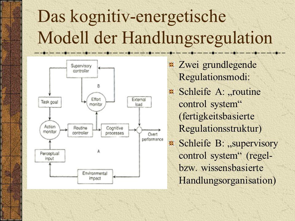 Das kognitiv-energetische Modell der Handlungsregulation Zwei grundlegende Regulationsmodi: Schleife A: routine control system (fertigkeitsbasierte Regulationsstruktur) Schleife B: supervisory control system (regel- bzw.