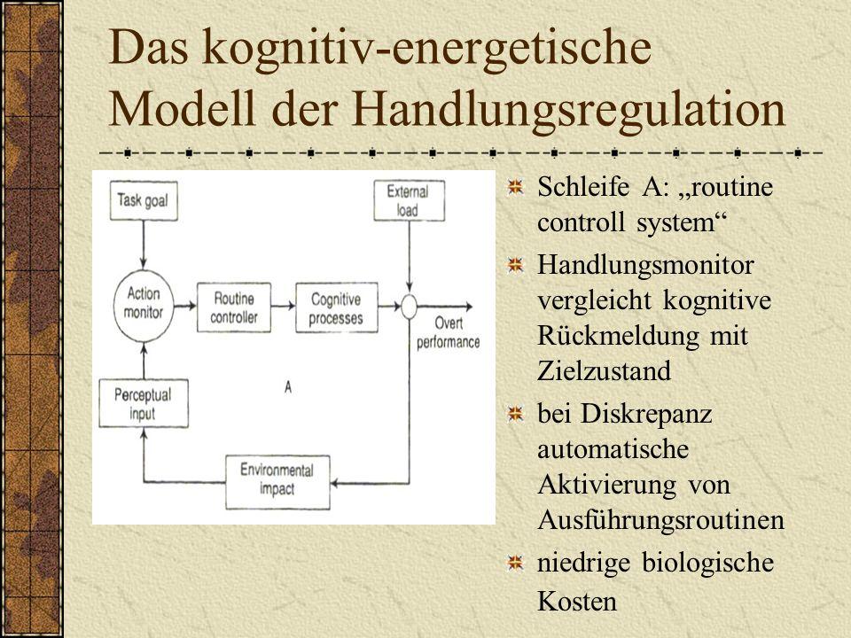 Das kognitiv-energetische Modell der Handlungsregulation Schleife A: routine controll system Handlungsmonitor vergleicht kognitive Rückmeldung mit Zielzustand bei Diskrepanz automatische Aktivierung von Ausführungsroutinen niedrige biologische Kosten