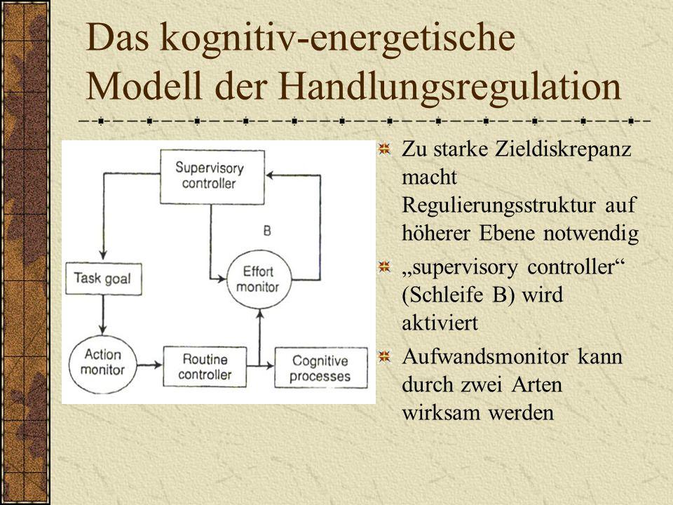 Das kognitiv-energetische Modell der Handlungsregulation Zu starke Zieldiskrepanz macht Regulierungsstruktur auf höherer Ebene notwendig supervisory controller (Schleife B) wird aktiviert Aufwandsmonitor kann durch zwei Arten wirksam werden