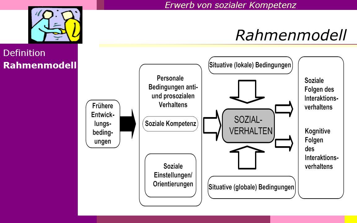 Erwerb von sozialer Kompetenz Entwicklung sozialer Fähigkeiten Definition Rahmenmodell Entwicklung Rolle der Familie –Wichtigstes Bezugssystem –Persönlichkeitsformung Genetischer Faktor –Intelligenz –Temperament