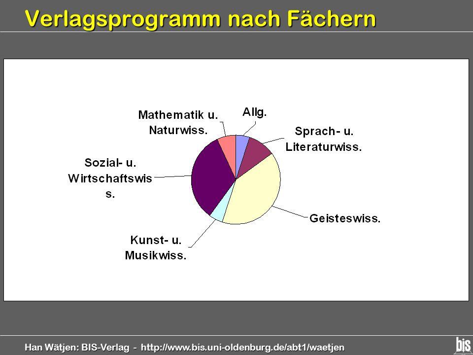 Han Wätjen: BIS-Verlag - http://www.bis.uni-oldenburg.de/abt1/waetjen Verlagsprogramm nach Fächern