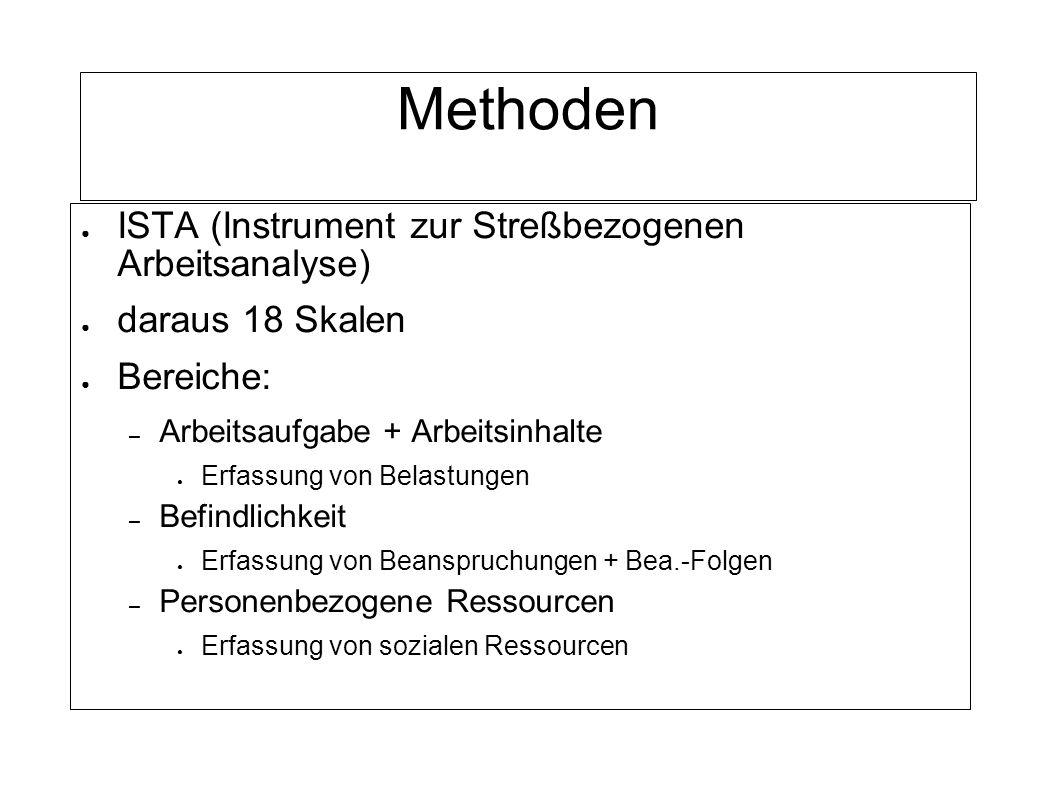 Methoden ISTA (Instrument zur Streßbezogenen Arbeitsanalyse) daraus 18 Skalen Bereiche: – Arbeitsaufgabe + Arbeitsinhalte Erfassung von Belastungen – Befindlichkeit Erfassung von Beanspruchungen + Bea.-Folgen – Personenbezogene Ressourcen Erfassung von sozialen Ressourcen