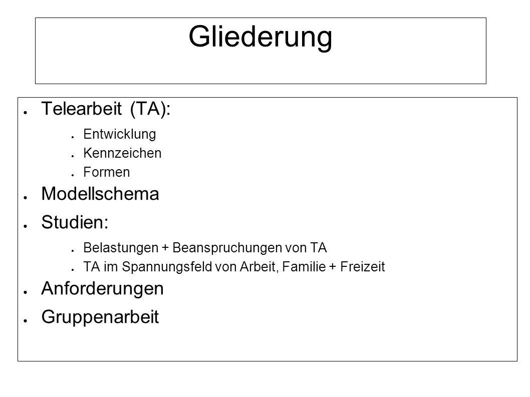 Gliederung Telearbeit (TA): Entwicklung Kennzeichen Formen Modellschema Studien: Belastungen + Beanspruchungen von TA TA im Spannungsfeld von Arbeit, Familie + Freizeit Anforderungen Gruppenarbeit