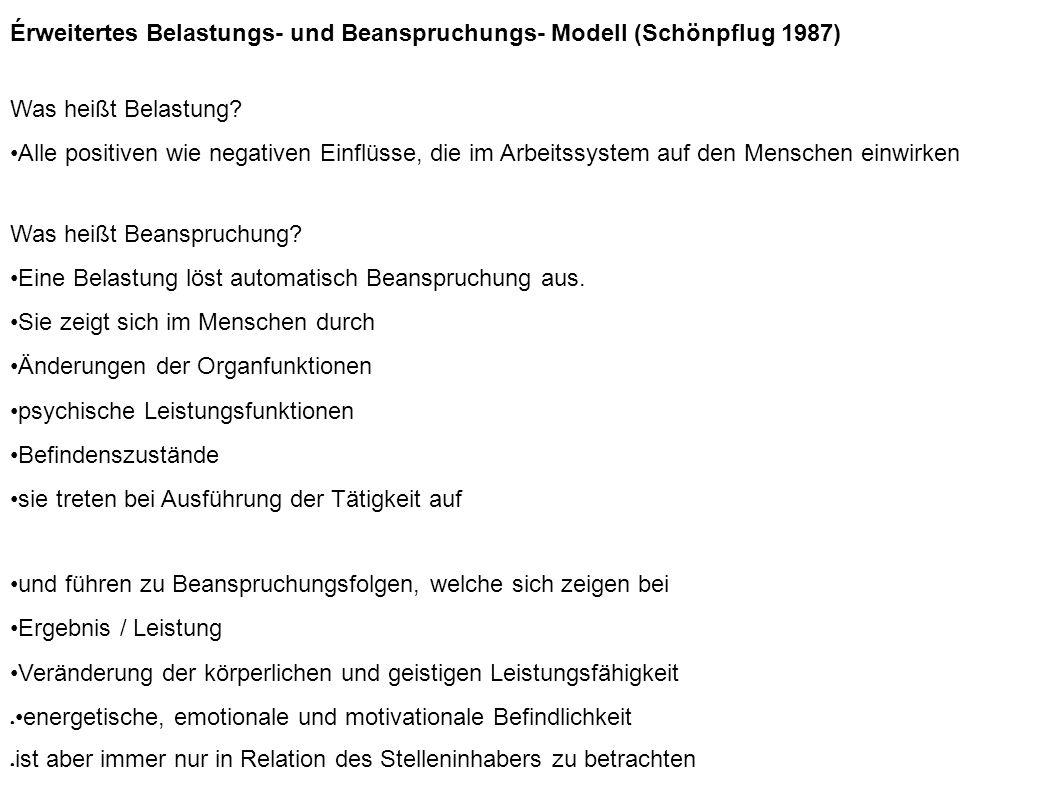 Érweitertes Belastungs- und Beanspruchungs- Modell (Schönpflug 1987) Was heißt Belastung.