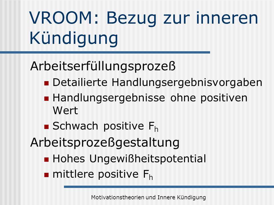 Motivationstheorien und Innere Kündigung VROOM: Bezug zur inneren Kündigung Arbeitserfüllungsprozeß Detailierte Handlungsergebnisvorgaben Handlungserg