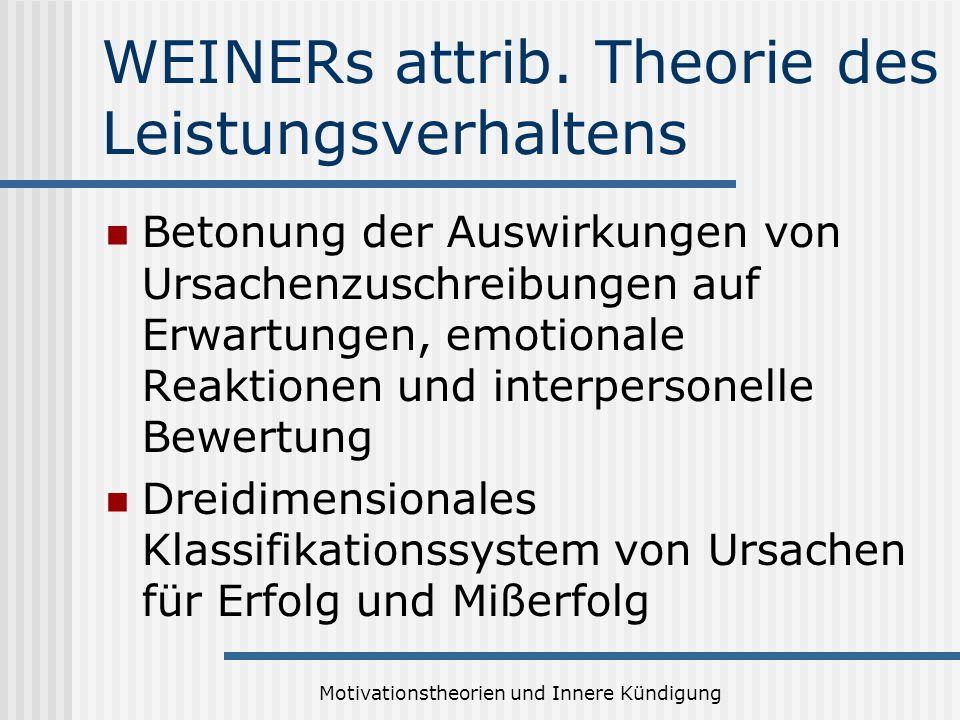 Motivationstheorien und Innere Kündigung WEINERs attrib. Theorie des Leistungsverhaltens Betonung der Auswirkungen von Ursachenzuschreibungen auf Erwa