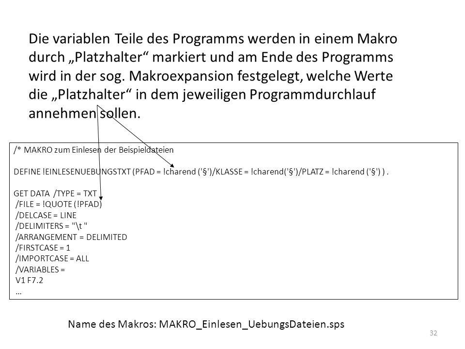 32 Die variablen Teile des Programms werden in einem Makro durch Platzhalter markiert und am Ende des Programms wird in der sog. Makroexpansion festge
