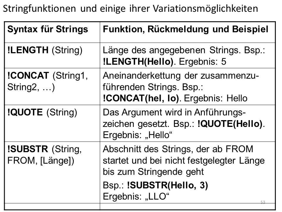 53 Stringfunktionen und einige ihrer Variationsmöglichkeiten Syntax für StringsFunktion, Rückmeldung und Beispiel !LENGTH (String)Länge des angegebene