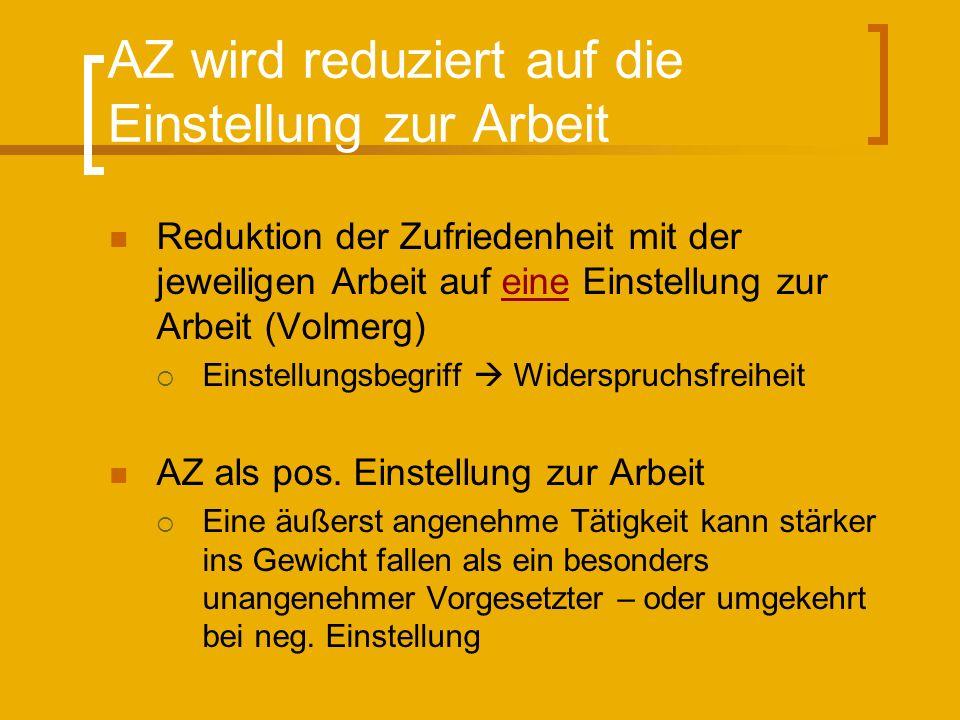 AZ wird reduziert auf die Einstellung zur Arbeit Reduktion der Zufriedenheit mit der jeweiligen Arbeit auf eine Einstellung zur Arbeit (Volmerg) Einst