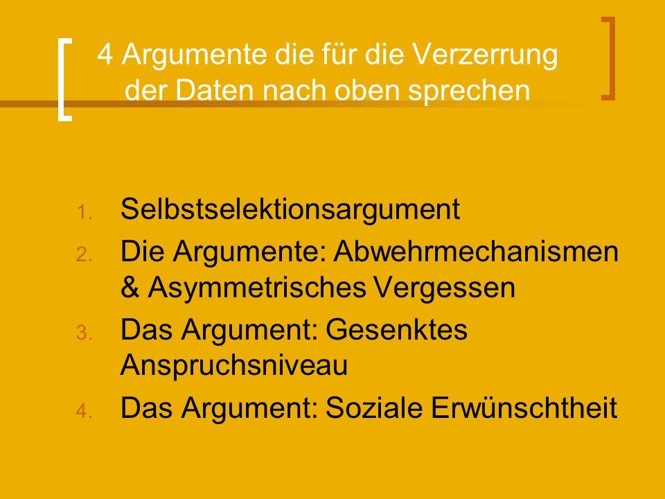 4 Argumente die für die Verzerrung der Daten nach oben sprechen 1. Selbstselektionsargument 2. Die Argumente: Abwehrmechanismen & Asymmetrisches Verge